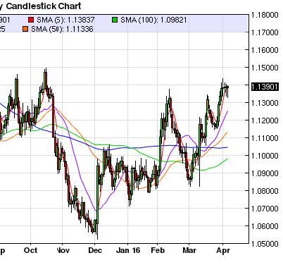 Курс валют форекс фьючерсы и товарные рынки гтл